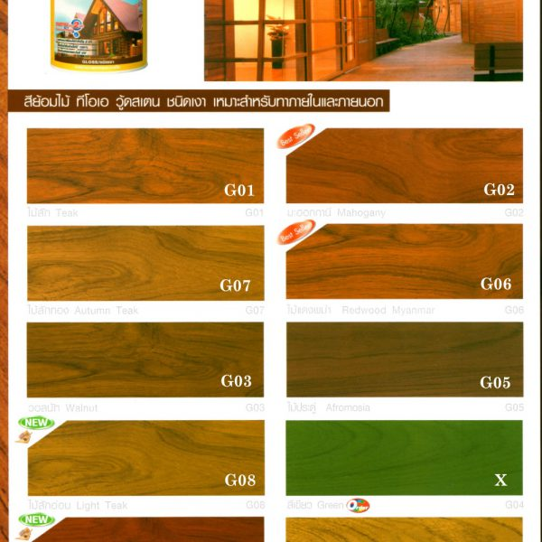 WoodStain Gloss